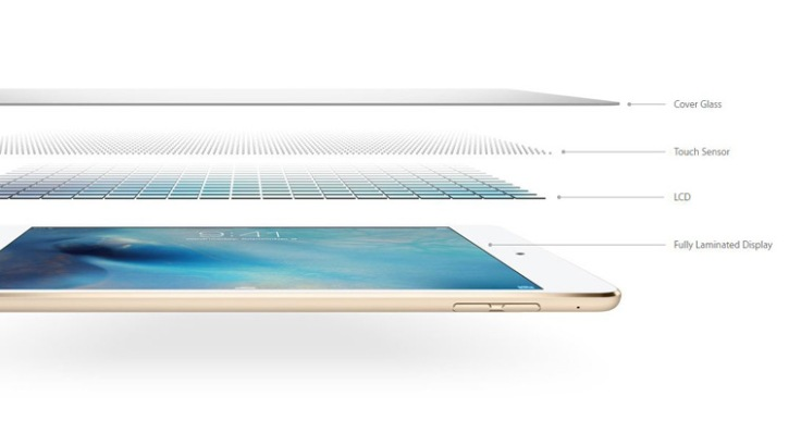 iPad Mini now sports a laminated display with native resolution of 2048×1536 pixels at 326 ppi (Source: Apple)